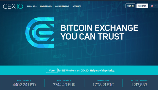 best trading bitcoin site