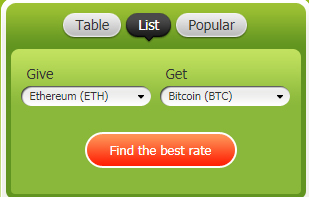 bitfoundation.net buy bitcoin with bestchange image other cryptocurrency to bitcoin