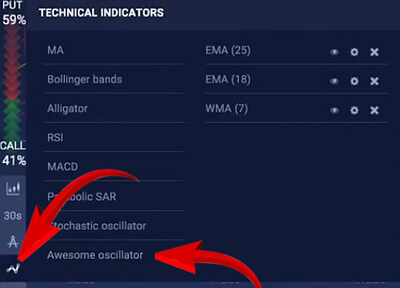 indicators awesome oscillator guide
